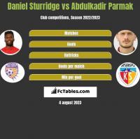 Daniel Sturridge vs Abdulkadir Parmak h2h player stats