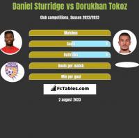 Daniel Sturridge vs Dorukhan Tokoz h2h player stats