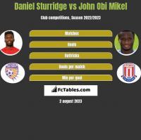 Daniel Sturridge vs John Obi Mikel h2h player stats