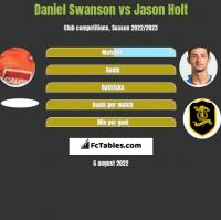 Daniel Swanson vs Jason Holt h2h player stats