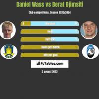 Daniel Wass vs Berat Djimsiti h2h player stats