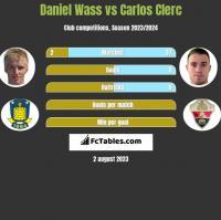 Daniel Wass vs Carlos Clerc h2h player stats