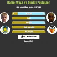 Daniel Wass vs Dimitri Foulquier h2h player stats