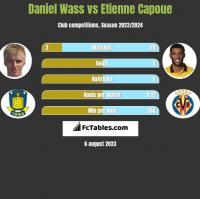 Daniel Wass vs Etienne Capoue h2h player stats