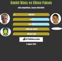 Daniel Wass vs Eliseo Falcon h2h player stats