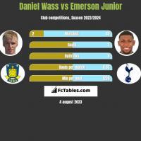 Daniel Wass vs Emerson Junior h2h player stats