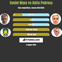 Daniel Wass vs Adria Pedrosa h2h player stats