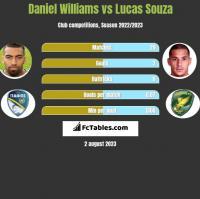 Daniel Williams vs Lucas Souza h2h player stats