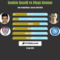 Daniele Baselli vs Diego Demme h2h player stats