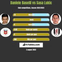 Daniele Baselli vs Sasa Lukic h2h player stats