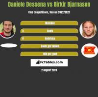 Daniele Dessena vs Birkir Bjarnason h2h player stats
