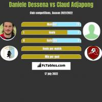 Daniele Dessena vs Claud Adjapong h2h player stats