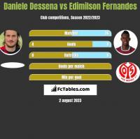 Daniele Dessena vs Edimilson Fernandes h2h player stats