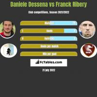 Daniele Dessena vs Franck Ribery h2h player stats