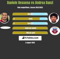 Daniele Dessena vs Andrea Danzi h2h player stats
