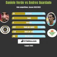 Daniele Verde vs Andres Guardado h2h player stats