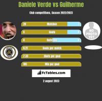 Daniele Verde vs Guilherme h2h player stats