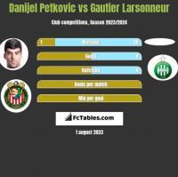 Danijel Petkovic vs Gautier Larsonneur h2h player stats