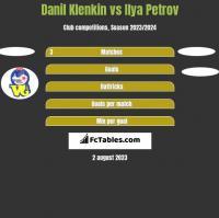 Danil Klenkin vs Ilya Petrov h2h player stats