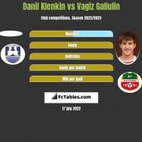 Danil Klenkin vs Vagiz Galiulin h2h player stats