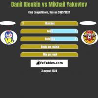 Danil Klenkin vs Mikhail Yakovlev h2h player stats