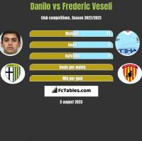 Danilo vs Frederic Veseli h2h player stats