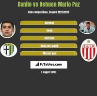 Danilo vs Nehuen Mario Paz h2h player stats