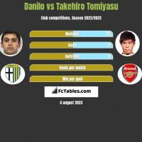 Danilo vs Takehiro Tomiyasu h2h player stats