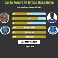 Danilo Pereira vs Idrissa Gana Gueye h2h player stats