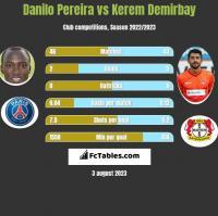 Danilo Pereira vs Kerem Demirbay h2h player stats