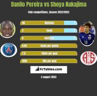 Danilo Pereira vs Shoya Nakajima h2h player stats