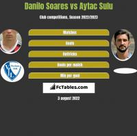 Danilo Soares vs Aytac Sulu h2h player stats