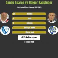 Danilo Soares vs Holger Badstuber h2h player stats