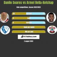 Danilo Soares vs Armel Bella-Kotchap h2h player stats