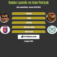 Danko Lazovic vs Ivan Petryak h2h player stats