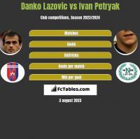 Danko Lazovic vs Iwan Petriak h2h player stats