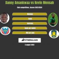 Danny Amankwaa vs Kevin Mensah h2h player stats