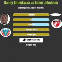 Danny Amankwaa vs Adam Jakobsen h2h player stats
