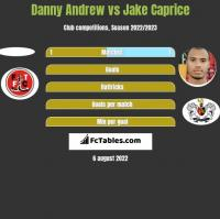 Danny Andrew vs Jake Caprice h2h player stats