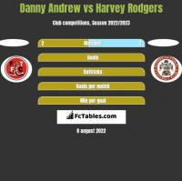 Danny Andrew vs Harvey Rodgers h2h player stats