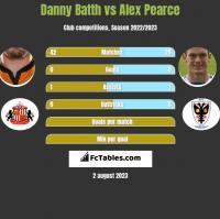 Danny Batth vs Alex Pearce h2h player stats