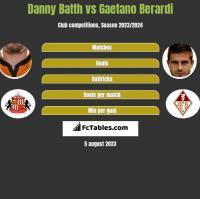 Danny Batth vs Gaetano Berardi h2h player stats