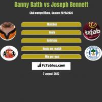 Danny Batth vs Joseph Bennett h2h player stats