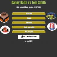 Danny Batth vs Tom Smith h2h player stats