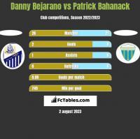 Danny Bejarano vs Patrick Bahanack h2h player stats