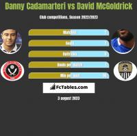 Danny Cadamarteri vs David McGoldrick h2h player stats