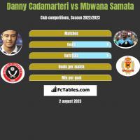 Danny Cadamarteri vs Mbwana Samata h2h player stats
