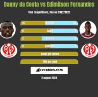 Danny da Costa vs Edimilson Fernandes h2h player stats