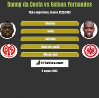 Danny da Costa vs Gelson Fernandes h2h player stats