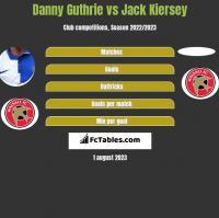 Danny Guthrie vs Jack Kiersey h2h player stats